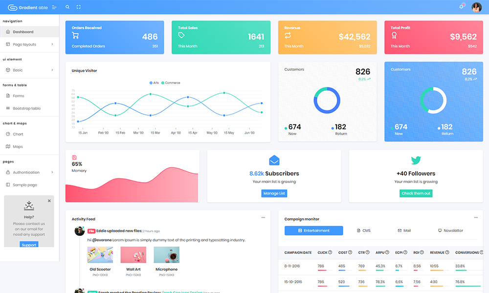 Free Bootstrap Theme - Gradient Able