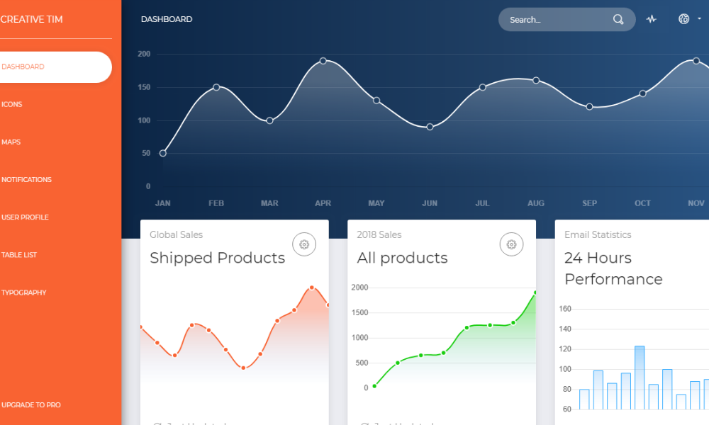 Free Bootstrap Theme - Now UI Dashboard