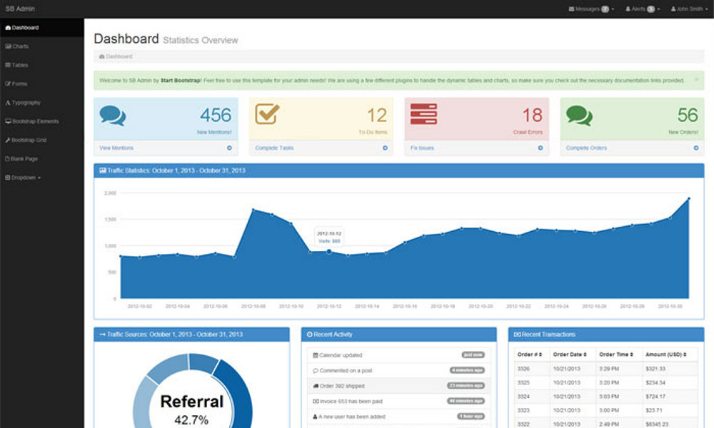 Admin Amp Dashboard Themes For Botstrap Usebootstrap
